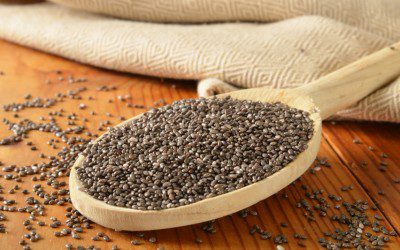 Chia Seeds, Diabetes