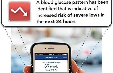 New Diabetes App Alerts Users to Risk of Severe Low Blood Sugar in Next 24 Hours