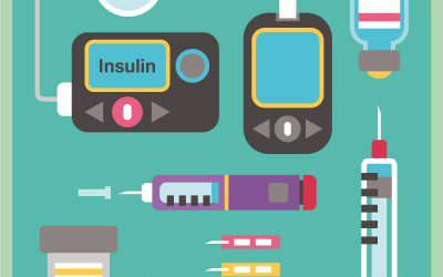Diabetes Devices: What's New