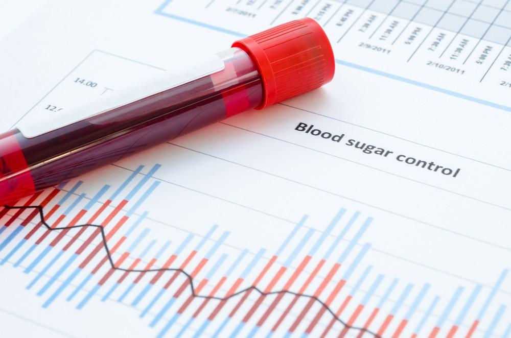 Normal and diabetic blood sugar range chart