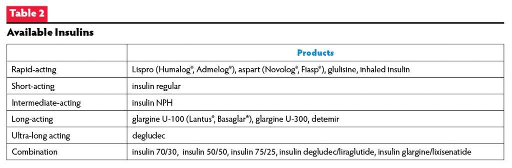 Insulin Interchanges and Formulary Considerations Table 2