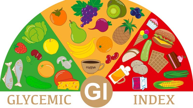 Diet With High Glycemic Index Tied to Cardiovascular Disease